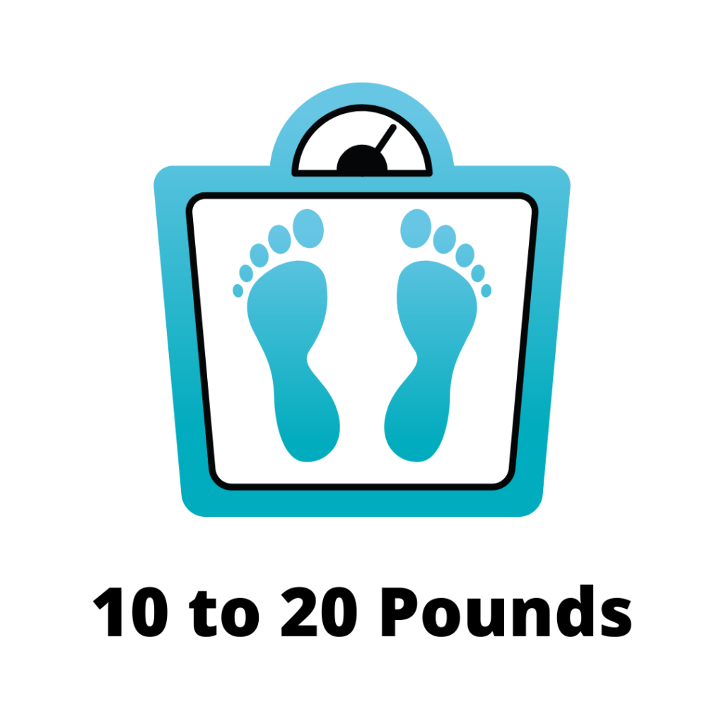 Want to loos 10 to 20 pounds